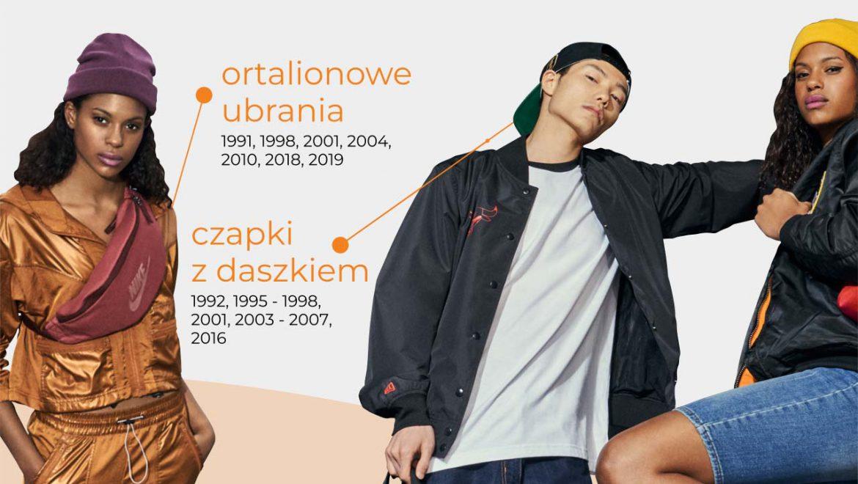 kiedy powstal streetwear